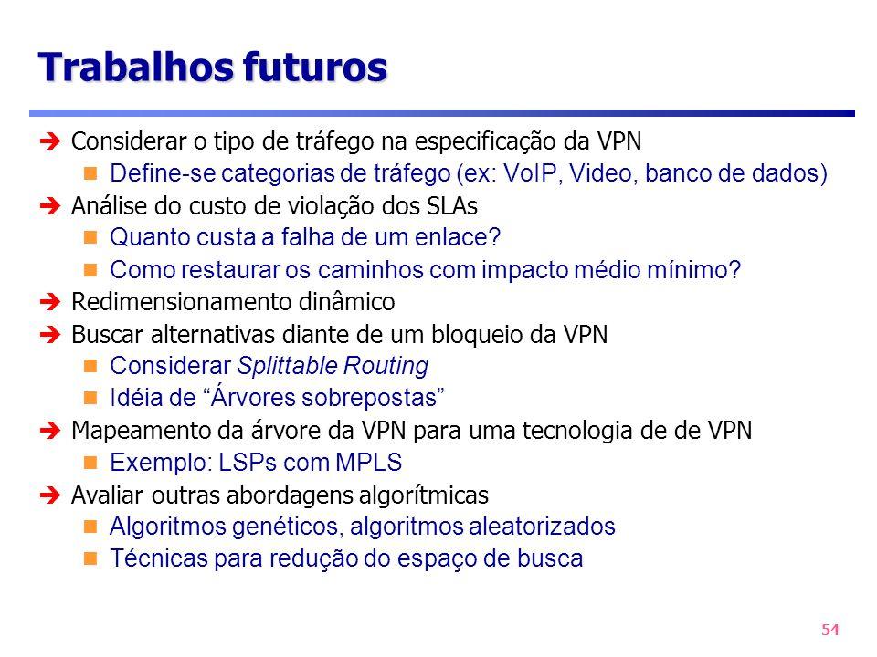 54 Trabalhos futuros Considerar o tipo de tráfego na especificação da VPN Define-se categorias de tráfego (ex: VoIP, Video, banco de dados) Análise do