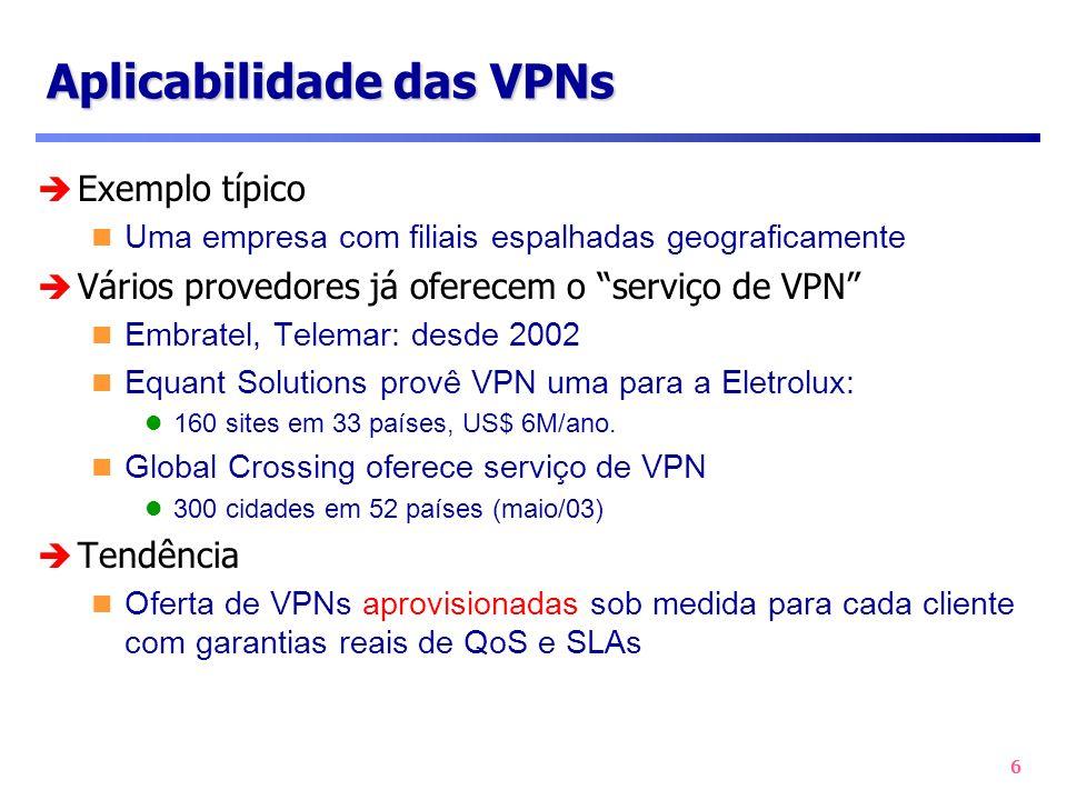6 Exemplo típico Uma empresa com filiais espalhadas geograficamente Vários provedores já oferecem o serviço de VPN Embratel, Telemar: desde 2002 Equan
