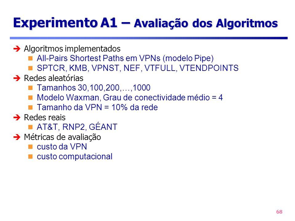 68 Experimento A1 – Avaliação dos Algoritmos Algoritmos implementados All-Pairs Shortest Paths em VPNs (modelo Pipe) SPTCR, KMB, VPNST, NEF, VTFULL, V
