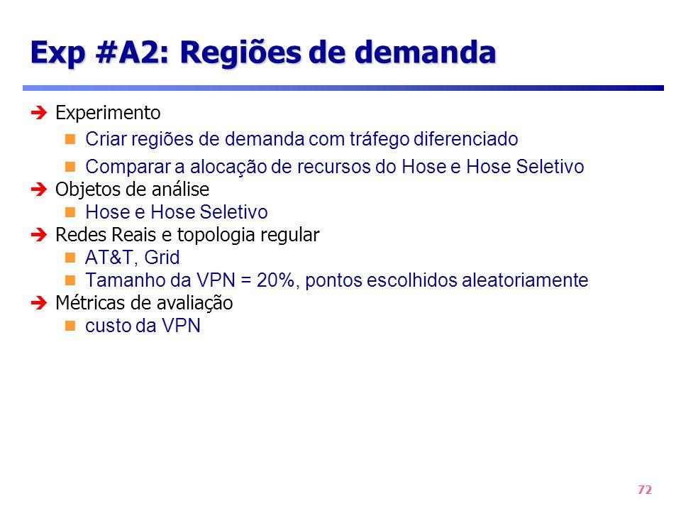 72 Exp #A2: Regiões de demanda Experimento Criar regiões de demanda com tráfego diferenciado Comparar a alocação de recursos do Hose e Hose Seletivo O