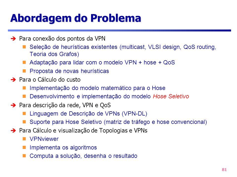 81 Abordagem do Problema Para conexão dos pontos da VPN Seleção de heurísticas existentes (multicast, VLSI design, QoS routing, Teoria dos Grafos) Ada