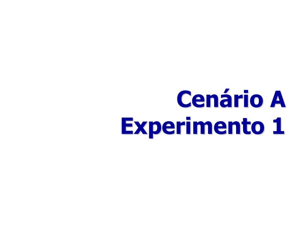 Cenário A Experimento 1