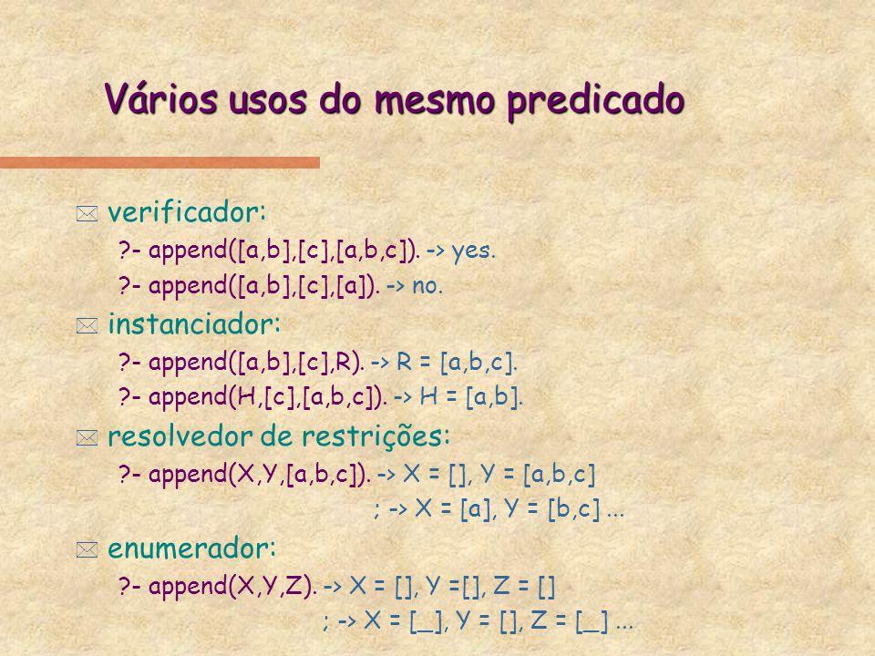 Vários usos do mesmo predicado * verificador: ?- append([a,b],[c],[a,b,c]). -> yes. ?- append([a,b],[c],[a]). -> no. * instanciador: ?- append([a,b],[