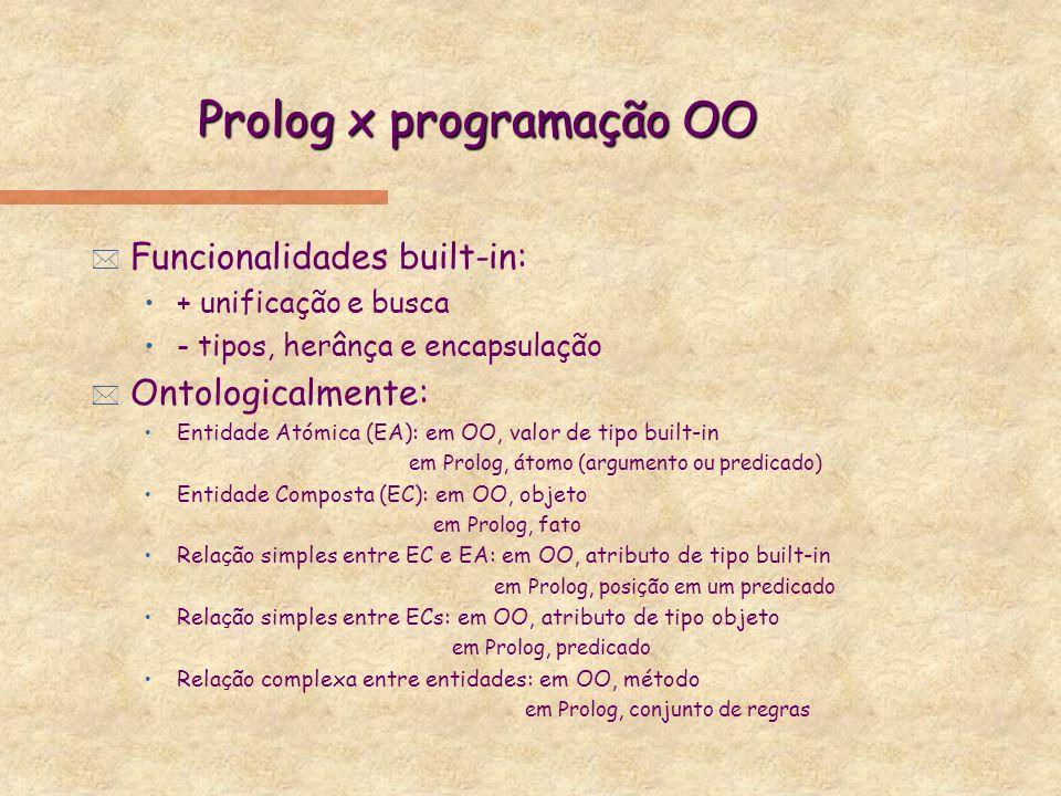 Prolog x programação OO * Funcionalidades built-in: + unificação e busca - tipos, herânça e encapsulação * Ontologicalmente: Entidade Atómica (EA): em