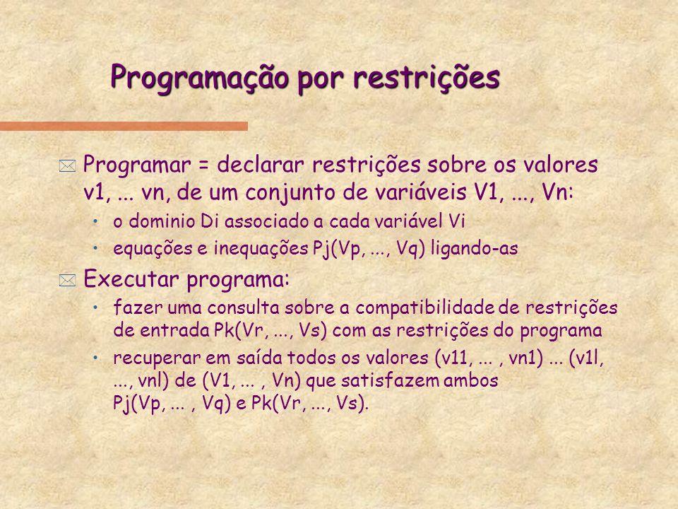Programação por restrições * Programar = declarar restrições sobre os valores v1,... vn, de um conjunto de variáveis V1,..., Vn: o dominio Di associad