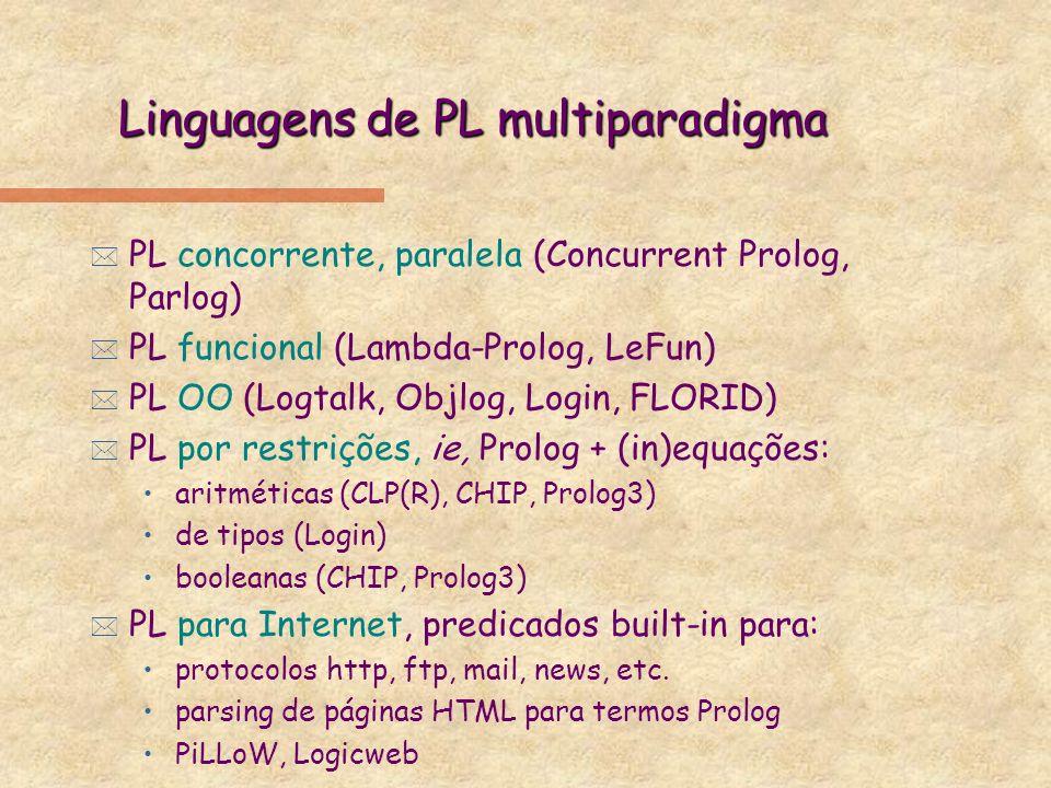 Linguagens de PL multiparadigma * PL concorrente, paralela (Concurrent Prolog, Parlog) * PL funcional (Lambda-Prolog, LeFun) * PL OO (Logtalk, Objlog,