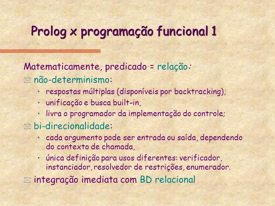 Prolog x programação funcional 1 Matematicamente, predicado = relação: * não-determinismo: respostas múltiplas (disponíveis por backtracking), unifica