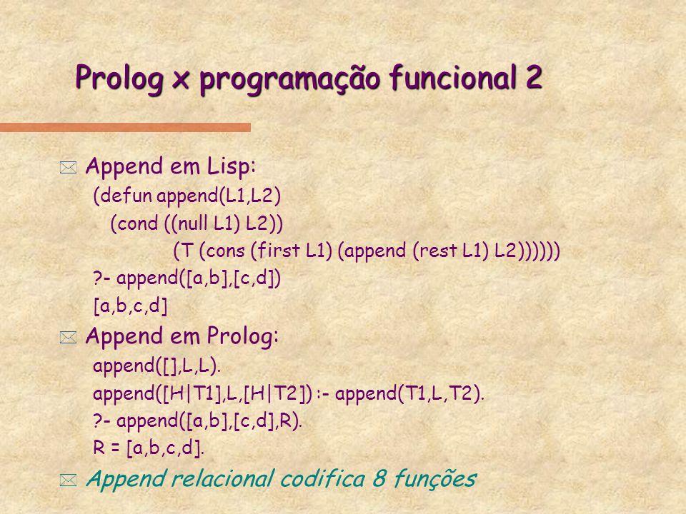 Prolog x programação funcional 2 * Append em Lisp: (defun append(L1,L2) (cond ((null L1) L2)) (T (cons (first L1) (append (rest L1) L2)))))) ?- append