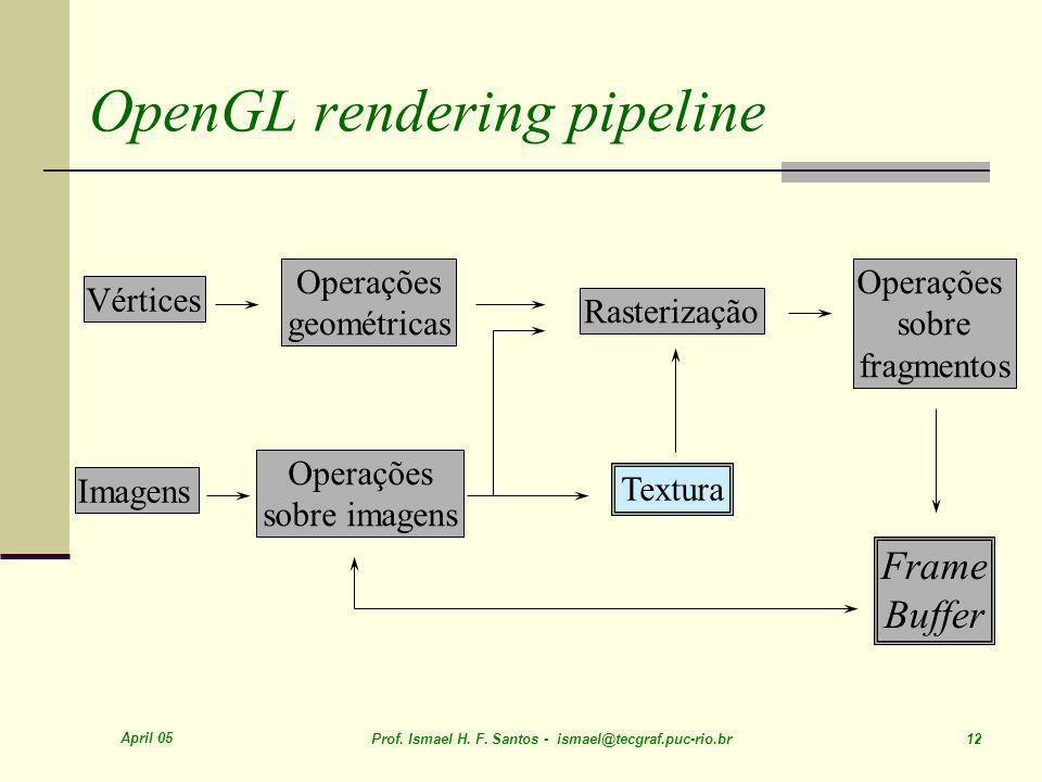 April 05 Prof. Ismael H. F. Santos - ismael@tecgraf.puc-rio.br 12 OpenGL rendering pipeline Vértices Operações geométricas Operações sobre imagens Ima