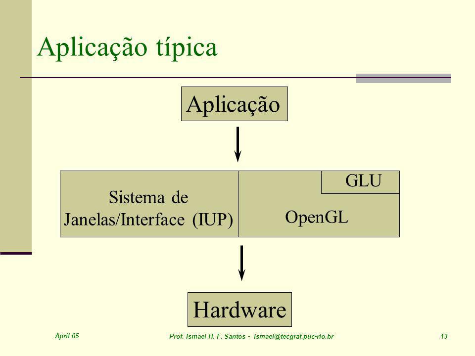 April 05 Prof. Ismael H. F. Santos - ismael@tecgraf.puc-rio.br 13 Aplicação típica Aplicação Sistema de Janelas/Interface (IUP) OpenGL Hardware GLU