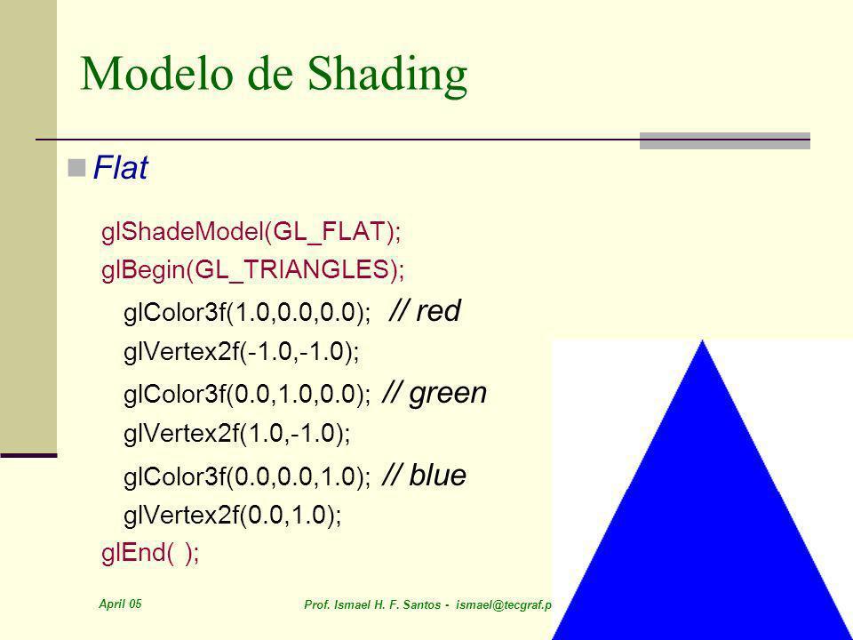 April 05 Prof. Ismael H. F. Santos - ismael@tecgraf.puc-rio.br 23 Modelo de Shading Flat glShadeModel(GL_FLAT); glBegin(GL_TRIANGLES); glColor3f(1.0,0