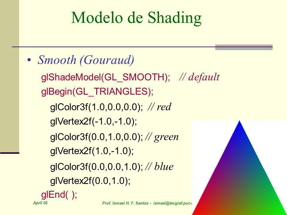April 05 Prof. Ismael H. F. Santos - ismael@tecgraf.puc-rio.br 24 Modelo de Shading Smooth (Gouraud) glShadeModel(GL_SMOOTH); // default glBegin(GL_TR