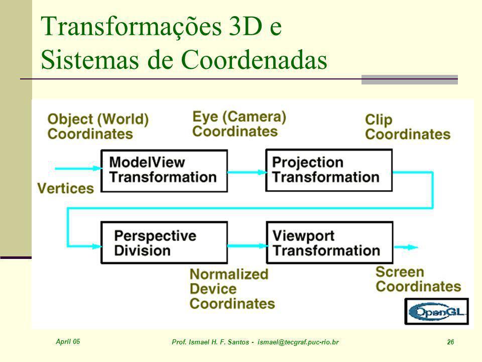 April 05 Prof. Ismael H. F. Santos - ismael@tecgraf.puc-rio.br 26 Transformações 3D e Sistemas de Coordenadas From SIGGRAPH97 course