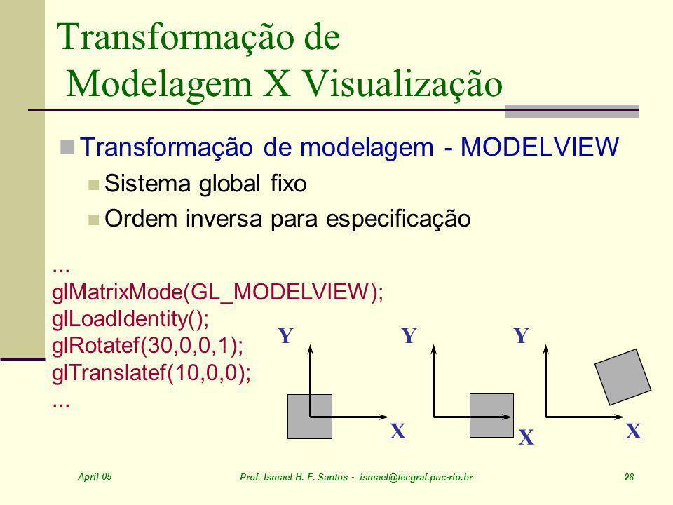 April 05 Prof. Ismael H. F. Santos - ismael@tecgraf.puc-rio.br 28 Transformação de Modelagem X Visualização Transformação de modelagem - MODELVIEW Sis