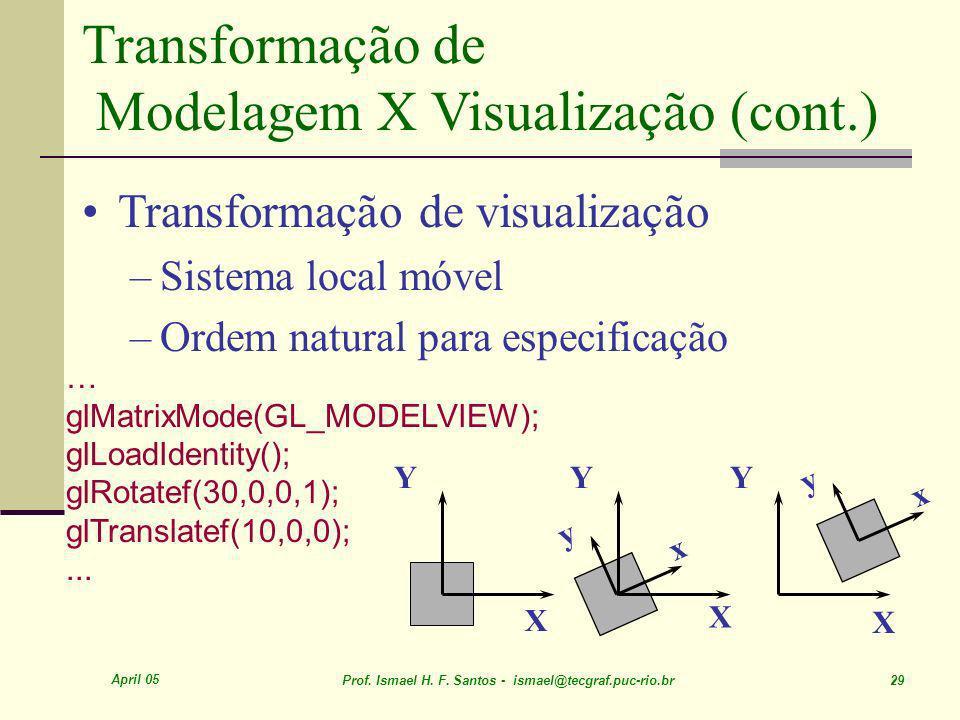 April 05 Prof. Ismael H. F. Santos - ismael@tecgraf.puc-rio.br 29 Transformação de visualização –Sistema local móvel –Ordem natural para especificação