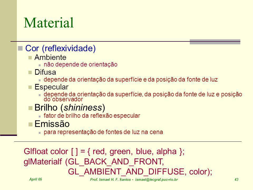 April 05 Prof. Ismael H. F. Santos - ismael@tecgraf.puc-rio.br 43 Material Cor (reflexividade) Ambiente não depende de orientação Difusa depende da or