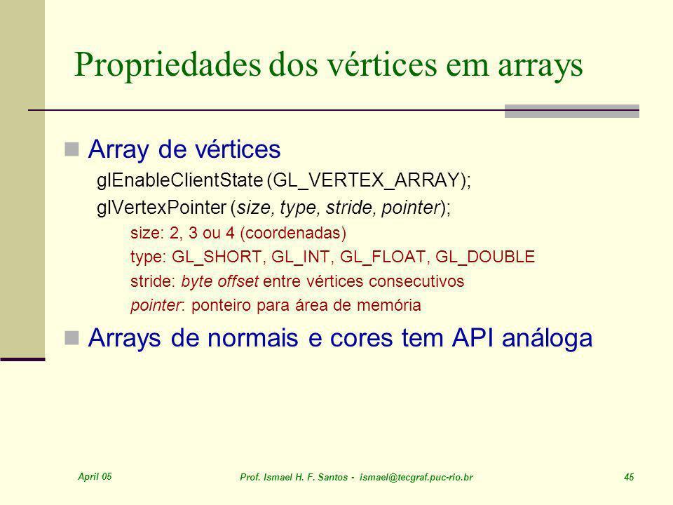 April 05 Prof. Ismael H. F. Santos - ismael@tecgraf.puc-rio.br 45 Propriedades dos vértices em arrays Array de vértices glEnableClientState (GL_VERTEX