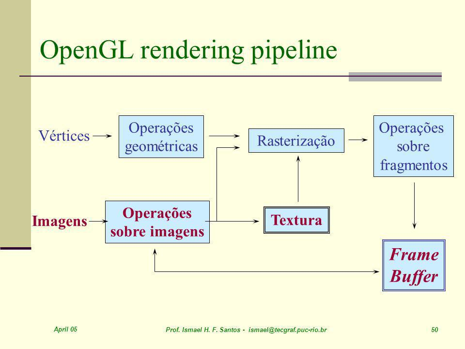 April 05 Prof. Ismael H. F. Santos - ismael@tecgraf.puc-rio.br 50 OpenGL rendering pipeline Vértices Operações geométricas Operações sobre imagens Ima