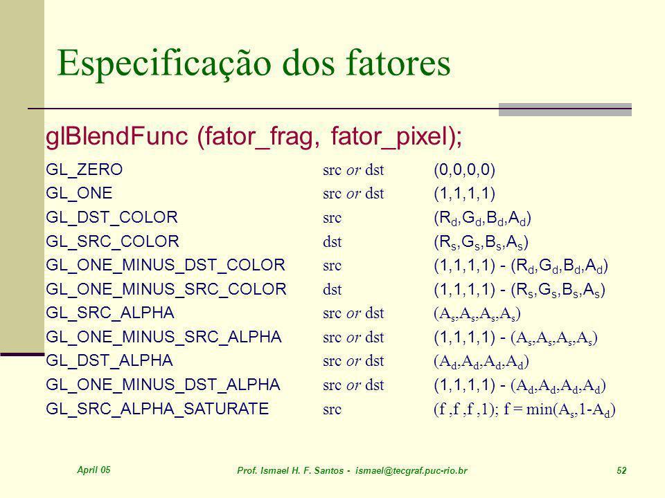 April 05 Prof. Ismael H. F. Santos - ismael@tecgraf.puc-rio.br 52 Especificação dos fatores glBlendFunc (fator_frag, fator_pixel); GL_ZERO src or dst