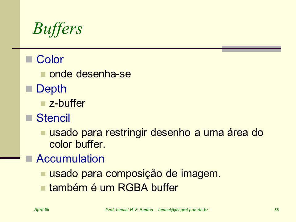 April 05 Prof. Ismael H. F. Santos - ismael@tecgraf.puc-rio.br 55 Buffers Color onde desenha-se Depth z-buffer Stencil usado para restringir desenho a
