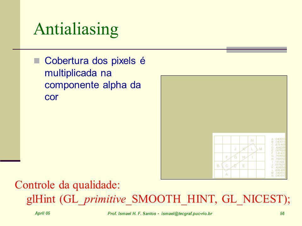 April 05 Prof. Ismael H. F. Santos - ismael@tecgraf.puc-rio.br 56 Antialiasing Cobertura dos pixels é multiplicada na componente alpha da cor Controle