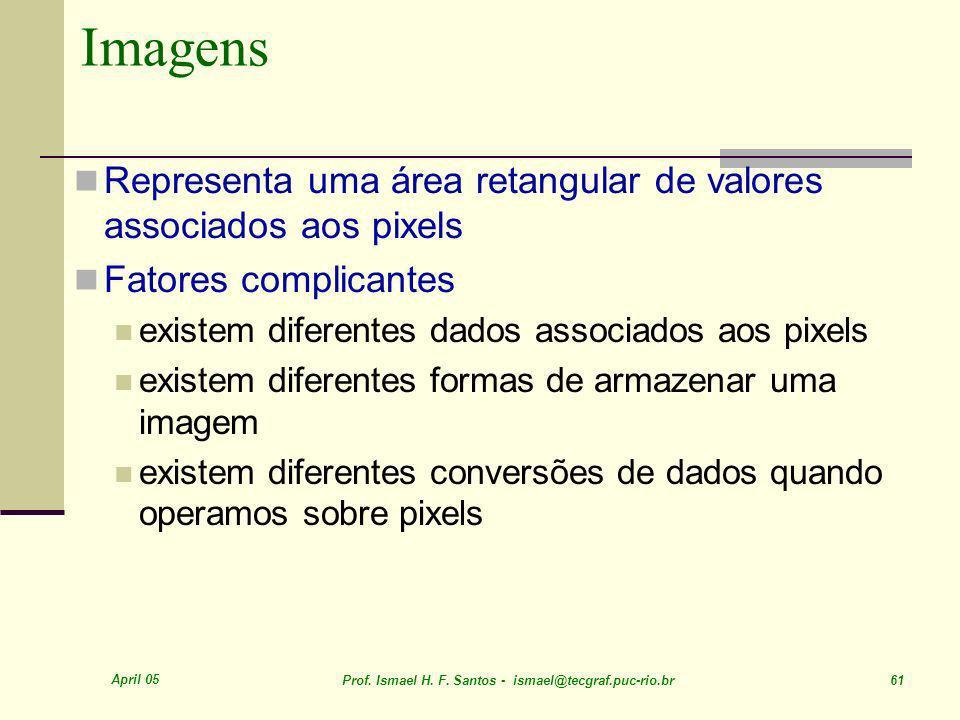 April 05 Prof. Ismael H. F. Santos - ismael@tecgraf.puc-rio.br 61 Imagens Representa uma área retangular de valores associados aos pixels Fatores comp