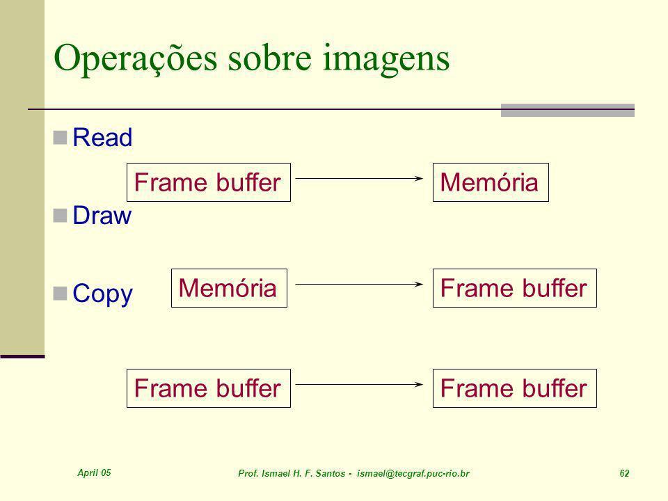 April 05 Prof. Ismael H. F. Santos - ismael@tecgraf.puc-rio.br 62 Operações sobre imagens Read Draw Copy Frame bufferMemória Frame buffer