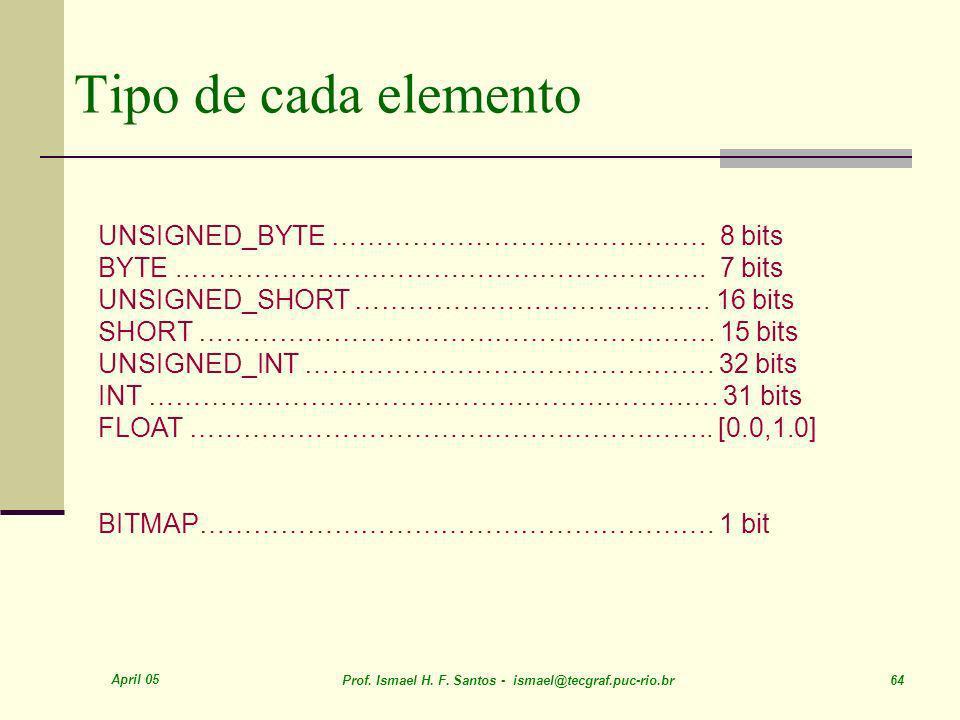 April 05 Prof. Ismael H. F. Santos - ismael@tecgraf.puc-rio.br 64 Tipo de cada elemento UNSIGNED_BYTE …………………………………… 8 bits BYTE..………………………………………………….