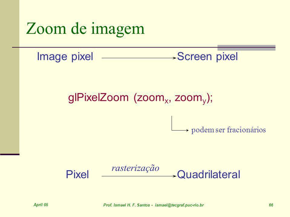 April 05 Prof. Ismael H. F. Santos - ismael@tecgraf.puc-rio.br 66 Zoom de imagem Image pixelScreen pixel glPixelZoom (zoom x, zoom y ); PixelQuadrilat