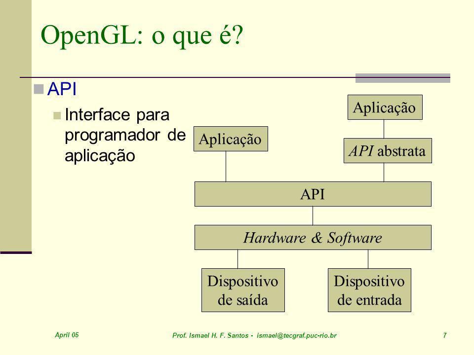 April 05 Prof. Ismael H. F. Santos - ismael@tecgraf.puc-rio.br 7 OpenGL: o que é? API Interface para programador de aplicação Aplicação API abstrata A