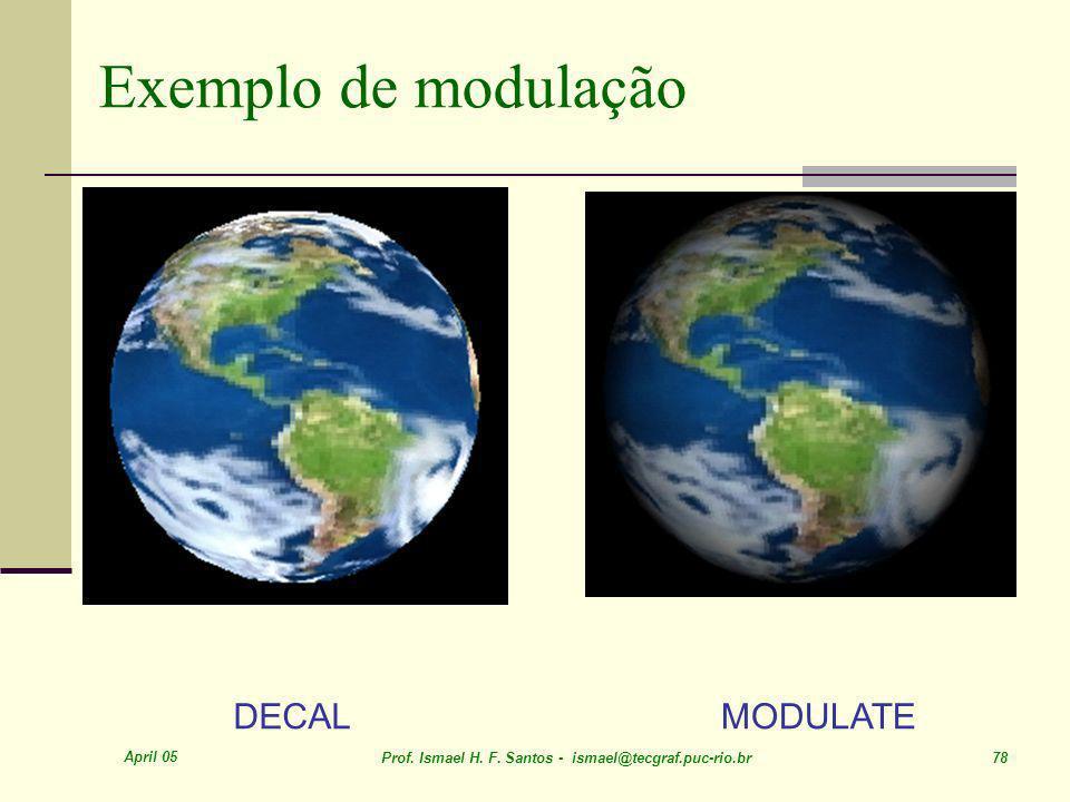 April 05 Prof. Ismael H. F. Santos - ismael@tecgraf.puc-rio.br 78 Exemplo de modulação DECALMODULATE