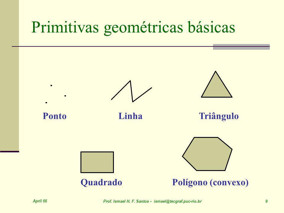 April 05 Prof. Ismael H. F. Santos - ismael@tecgraf.puc-rio.br 9 Primitivas geométricas básicas PontoLinha Polígono (convexo) Triângulo Quadrado