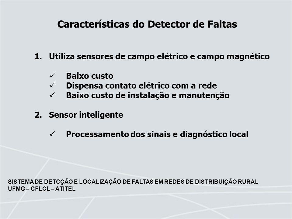 SISTEMA DE DETCÇÃO E LOCALIZAÇÃO DE FALTAS EM REDES DE DISTRIBUIÇÃO RURAL UFMG – CFLCL – ATITEL Características do Detector de Faltas 1.Utiliza sensor