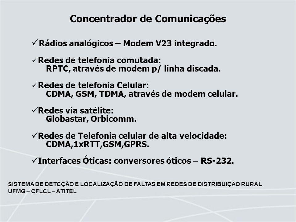 SISTEMA DE DETCÇÃO E LOCALIZAÇÃO DE FALTAS EM REDES DE DISTRIBUIÇÃO RURAL UFMG – CFLCL – ATITEL Concentrador de Comunicações Rádios analógicos – Modem