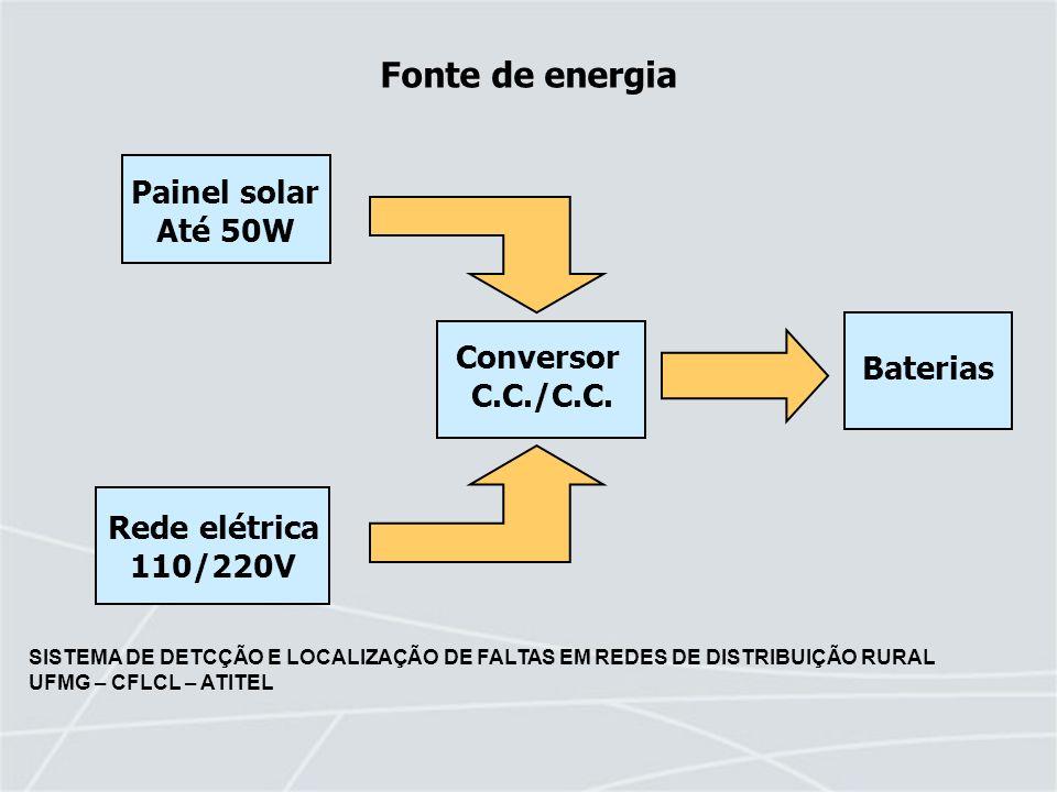 SISTEMA DE DETCÇÃO E LOCALIZAÇÃO DE FALTAS EM REDES DE DISTRIBUIÇÃO RURAL UFMG – CFLCL – ATITEL Rede elétrica 110/220V Fonte de energia Painel solar A