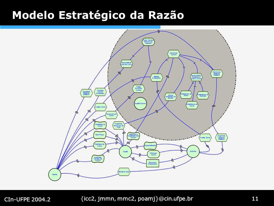 {icc2, jmmn, mmc2, poamj}@cin.ufpe.br11 CIn-UFPE 2004.2 Modelo Estratégico da Razão