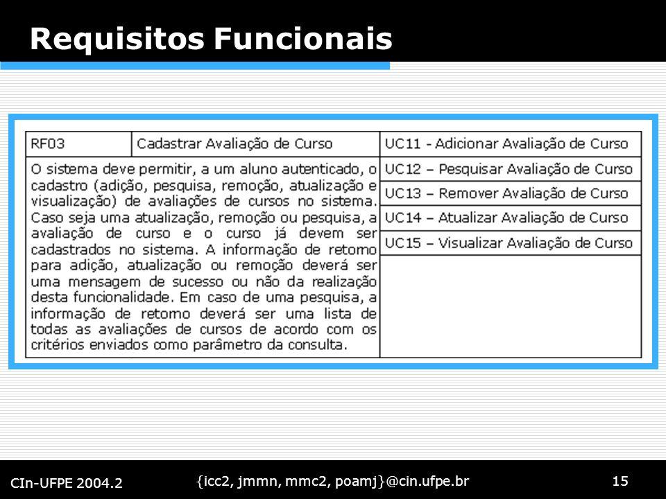 {icc2, jmmn, mmc2, poamj}@cin.ufpe.br15 CIn-UFPE 2004.2 Requisitos Funcionais