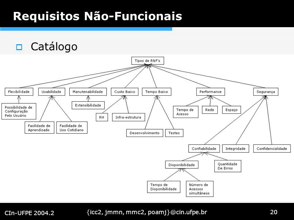 {icc2, jmmn, mmc2, poamj}@cin.ufpe.br20 CIn-UFPE 2004.2 Requisitos Não-Funcionais Catálogo