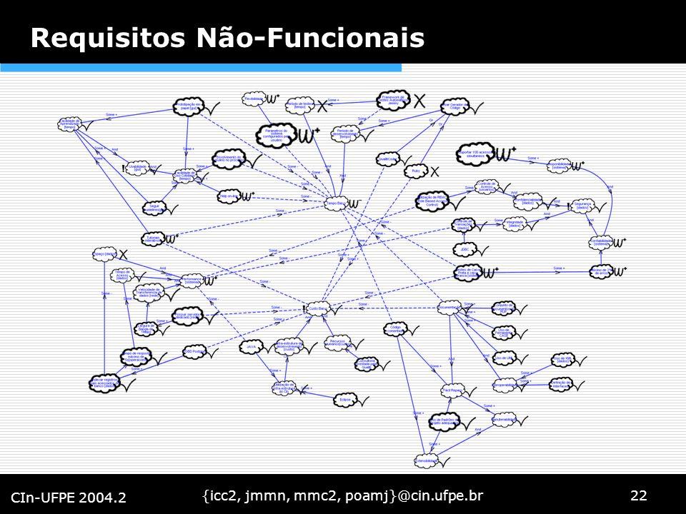 {icc2, jmmn, mmc2, poamj}@cin.ufpe.br22 CIn-UFPE 2004.2 Requisitos Não-Funcionais