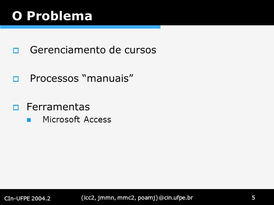 {icc2, jmmn, mmc2, poamj}@cin.ufpe.br5 CIn-UFPE 2004.2 O Problema Gerenciamento de cursos Processos manuais Ferramentas Microsoft Access