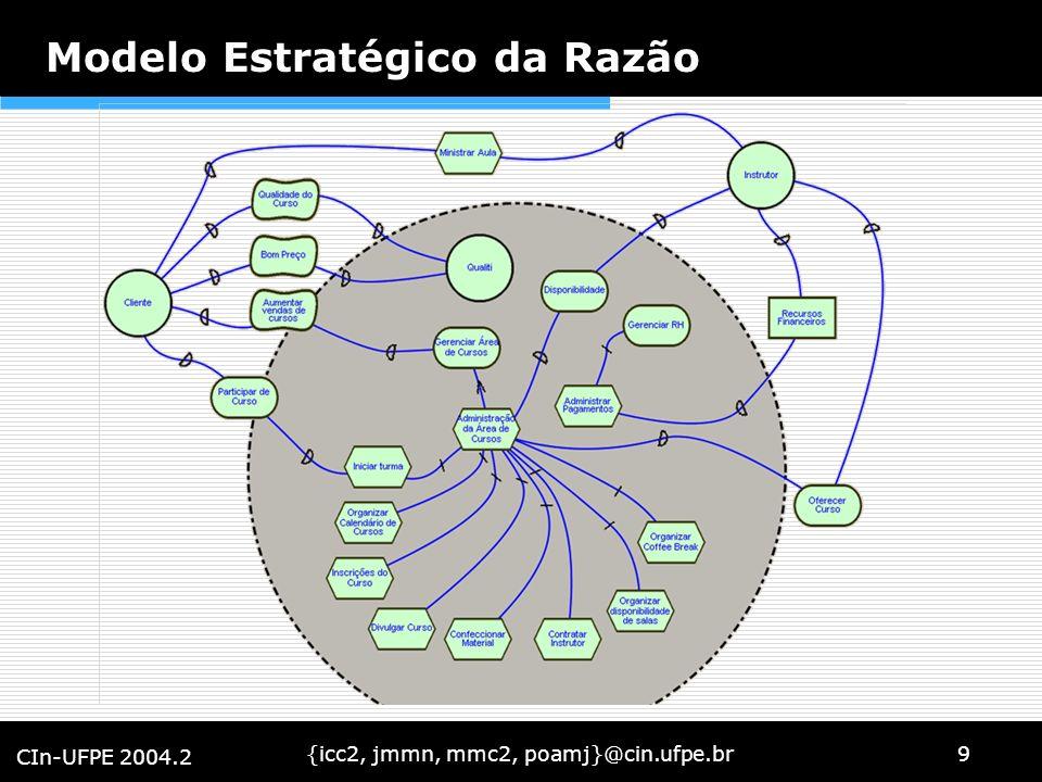 {icc2, jmmn, mmc2, poamj}@cin.ufpe.br9 CIn-UFPE 2004.2 Modelo Estratégico da Razão