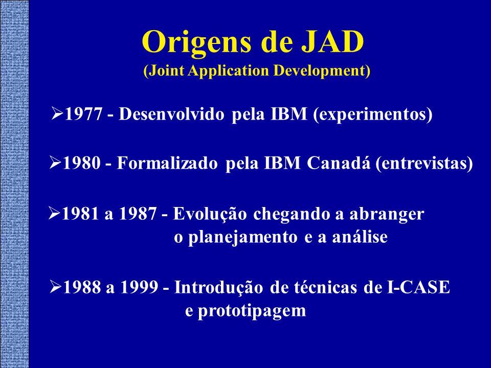 Origens de JAD (Joint Application Development) 1977 - Desenvolvido pela IBM (experimentos) 1980 - Formalizado pela IBM Canadá (entrevistas) 1981 a 198