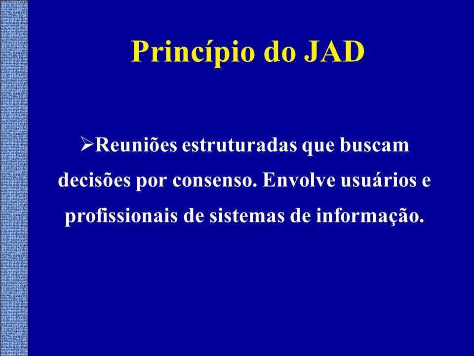 Princípio do JAD Reuniões estruturadas que buscam decisões por consenso. Envolve usuários e profissionais de sistemas de informação.