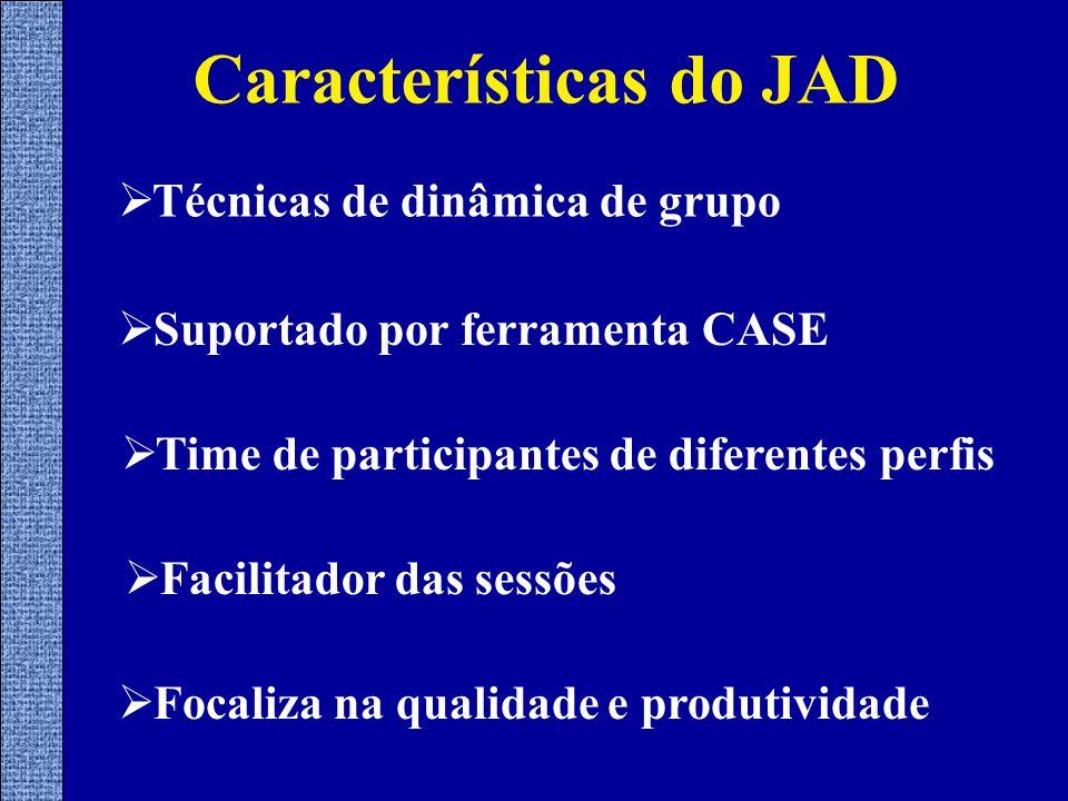 Características do JAD Técnicas de dinâmica de grupo Suportado por ferramenta CASE Time de participantes de diferentes perfis Focaliza na qualidade e
