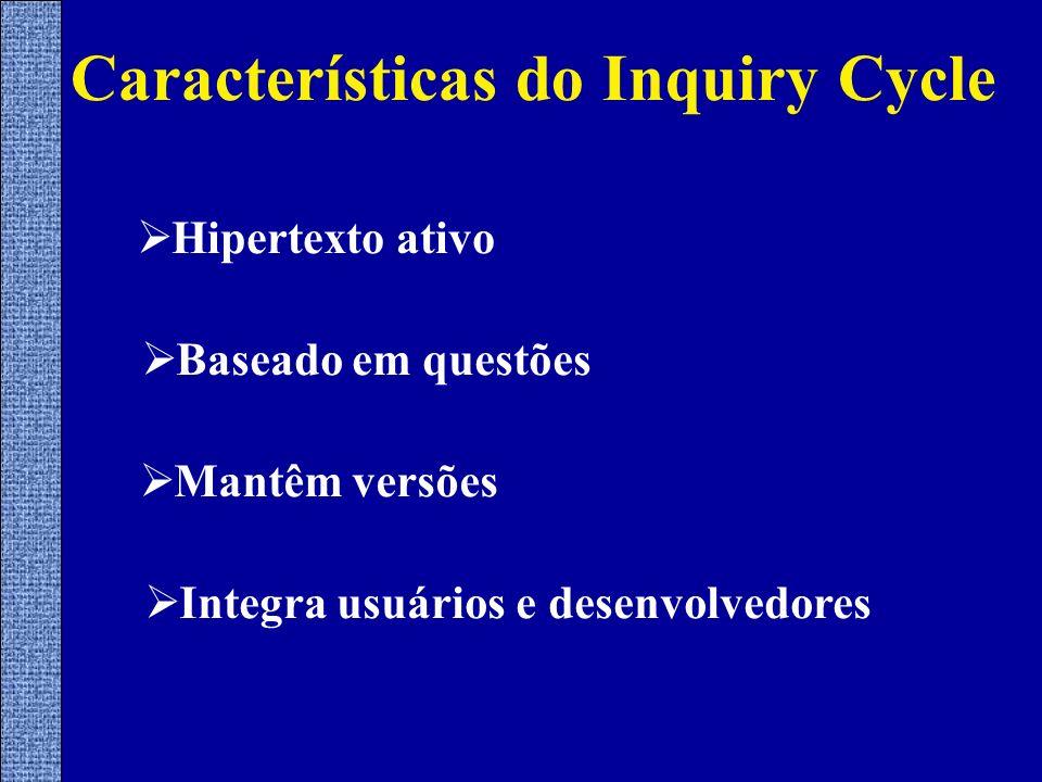 Características do Inquiry Cycle Hipertexto ativo Baseado em questões Mantêm versões Integra usuários e desenvolvedores