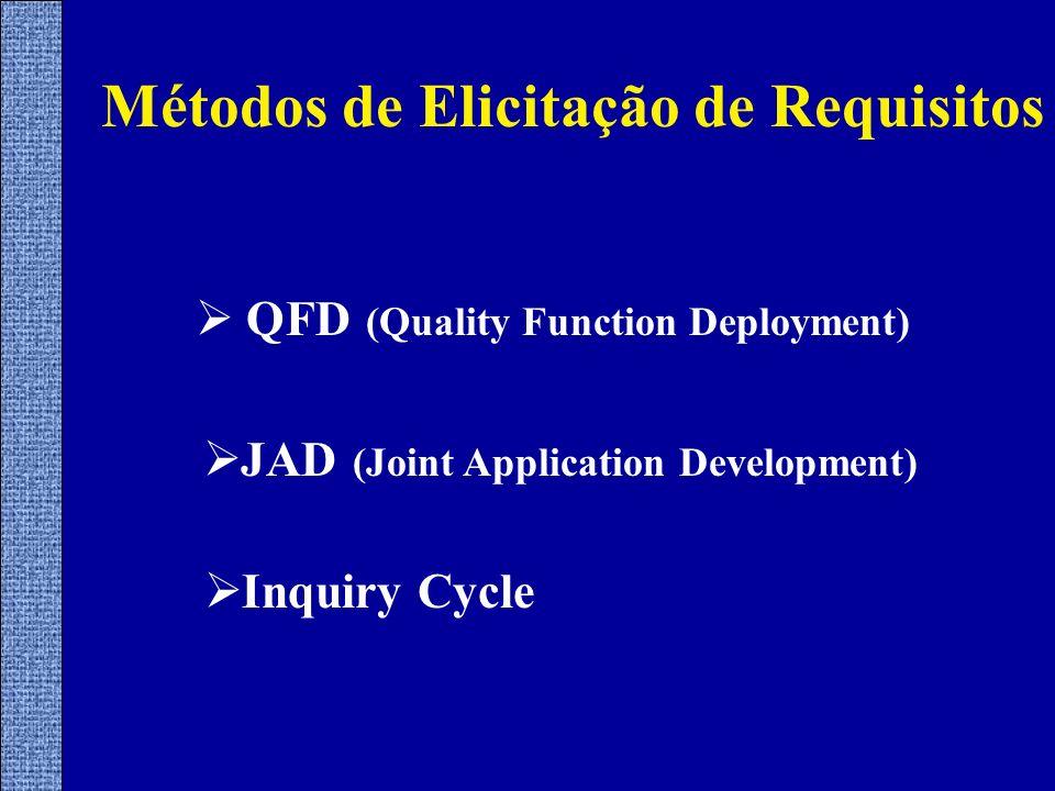 QFD (Quality Function Deployment) Métodos de Elicitação de Requisitos JAD (Joint Application Development) Inquiry Cycle
