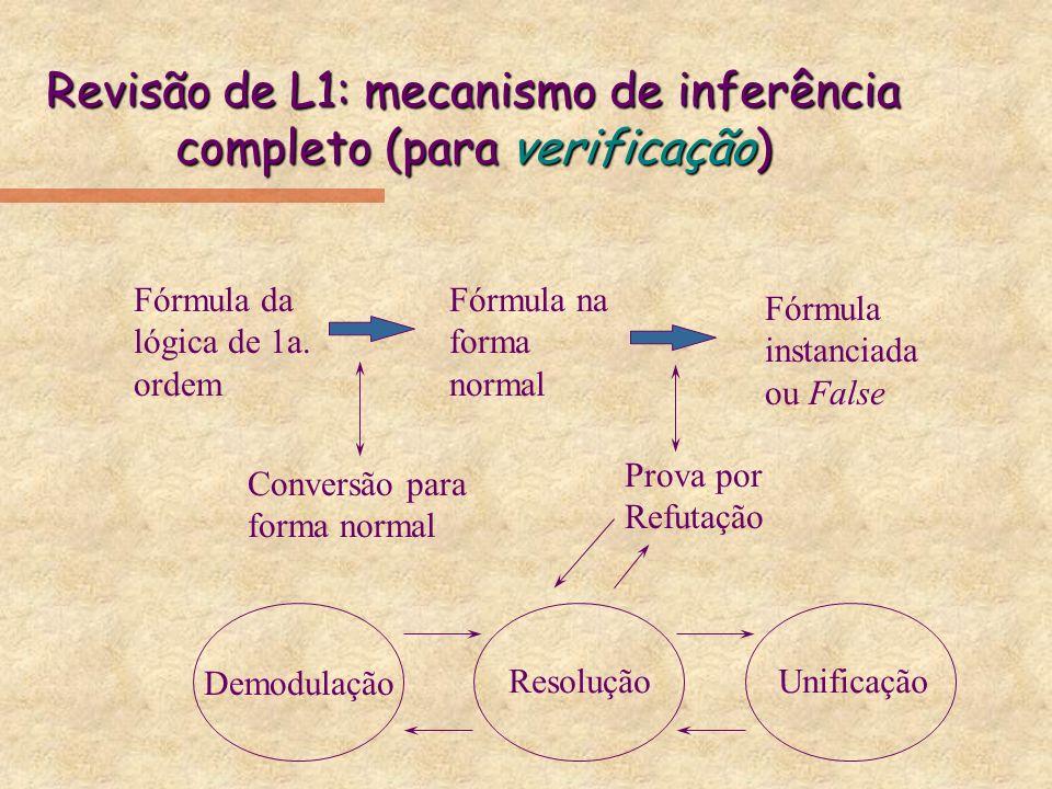Revisão de L1: mecanismo de inferência completo (para verificação) Fórmula da lógica de 1a. ordem Fórmula na forma normal Fórmula instanciada ou False