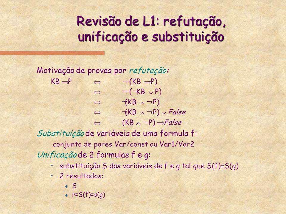 Revisão de L1: refutação, unificação e substituição Motivação de provas por refutação: KB P (KB P) ( KB P) (KB P) False Substituição de variáveis de u