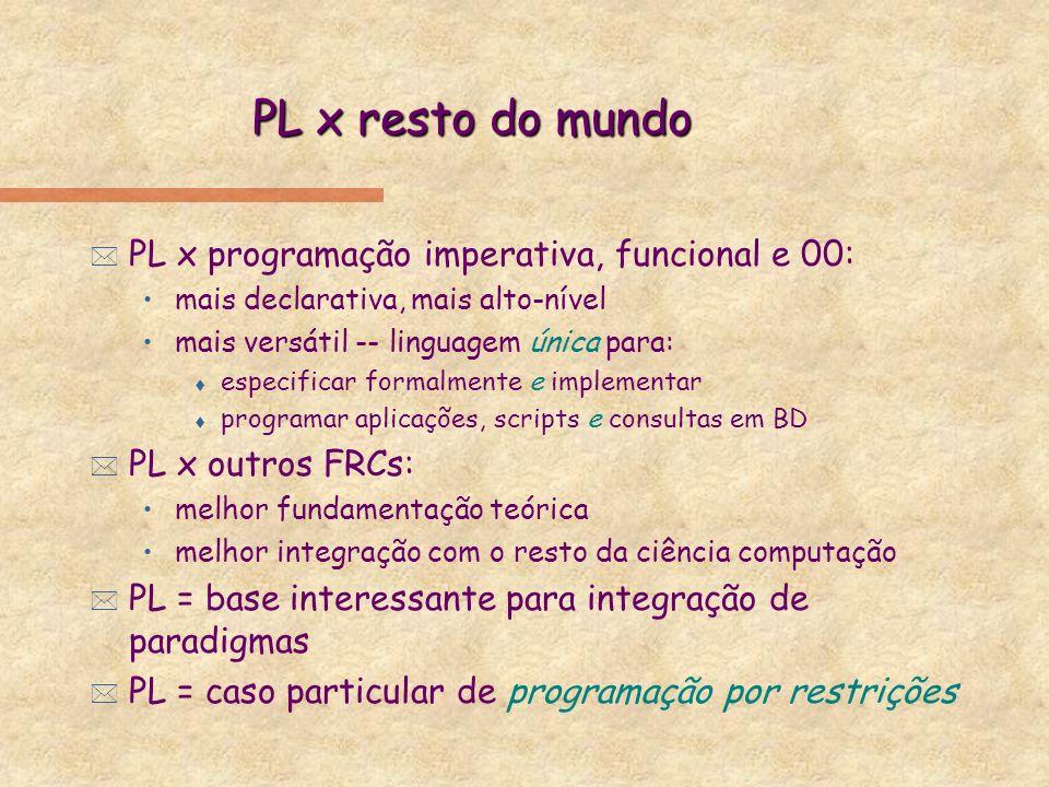 PL x resto do mundo * PL x programação imperativa, funcional e 00: mais declarativa, mais alto-nível mais versátil -- linguagem única para: t especifi