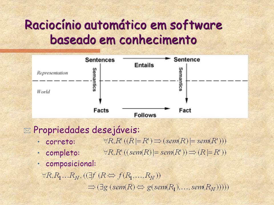 Raciocínio automático em software baseado em conhecimento * Propriedades desejáveis: correto: completo: composicional: